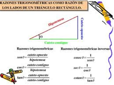desde un barco un observador determina reforzamiento matematico