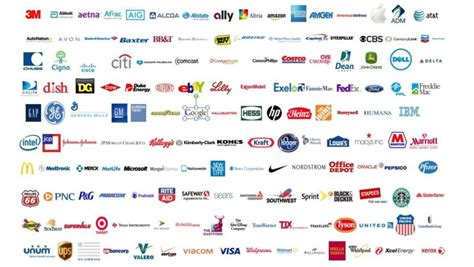 Top Manufacturers by Highest Grossing Companies Of India In 2014 A Listly List