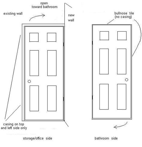 Standard Bathroom Door Size by Awesome 50 Bathroom Stall Door Size Decorating Design Of