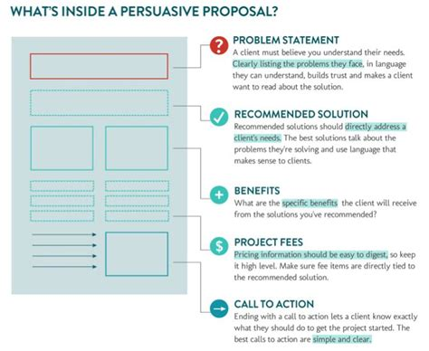 Design Proposal Elements | 1000 images about write a cleaning bid proposal and