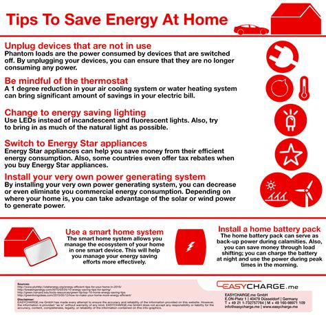 weekly info graphics tips to save energy at home future