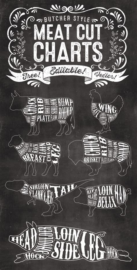 shop black pig meat company 7 free editable butcher meat cut chart illustrations