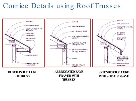 Soffit Cornice Roof Framing