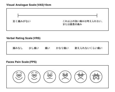 vas scale nrs numerical rating scale 痛み 疼痛 を数字で評価するための指標 看護roo カンゴルー