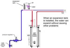 hayward northstar pump diagram hayward free engine image