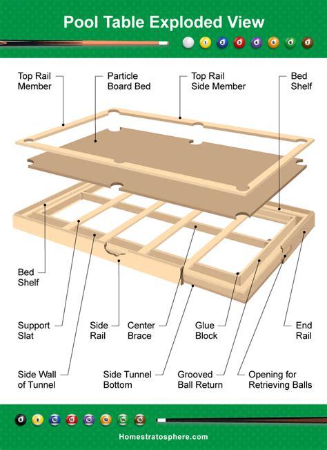 parts of a pool table parts of a pool table and cue illustrated diagrams