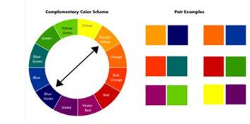 Powerpoint Template Color Scheme by Color Wheel Basics How To Choose The Right Color Scheme