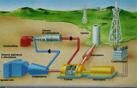 questo 礙 una a gas centrali turbogas