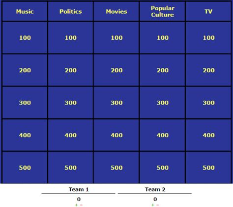 create jeopardy game template without powerpoint