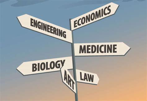 choosing an in demand career advance your career uw