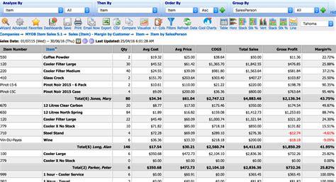 p l report sle gross profit report per item and sales person myob community
