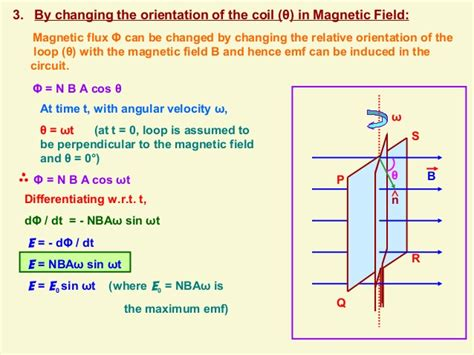 electromagnetic induction class x electromagnetic induction of class 12 28 images electromagnetic induction class 12