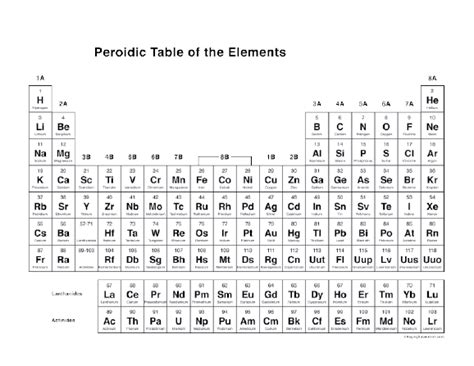 periodic table metals printable free printable periodic table of the elements paging