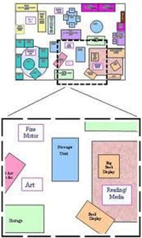 Best 25 Preschool Classroom Layout Ideas On Pinterest Preschool Room Layout Childcare Decor Preschool Classroom Layout Templates