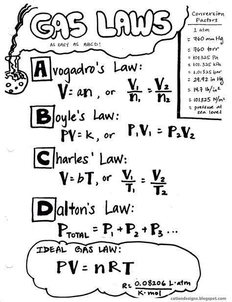 this sheet gives the formulas for the gas laws ma 9 12
