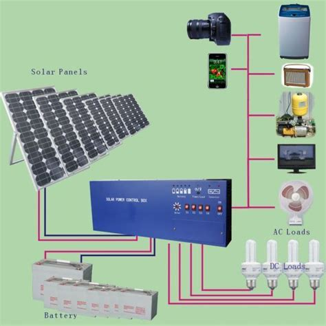 wiring diagram for inverter get free image about wiring