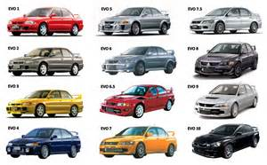 All Mitsubishi Evo Models Benarkah Mitsubishi Lancer Evolution Akan Berakhir