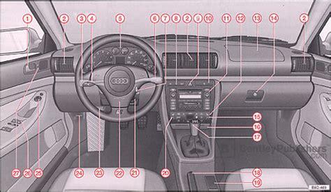 car engine repair manual 2003 audi a6 user handbook excerpt audi owner s manual a4 2001 bentley publishers repair manuals and automotive books