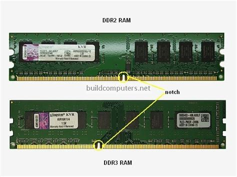 ddr ram vs sdram can i replace my 8 gb of ddr2 ram with 16 gb ddr4