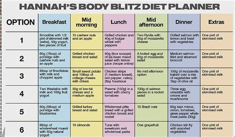 pin by on healthy living fitlifee