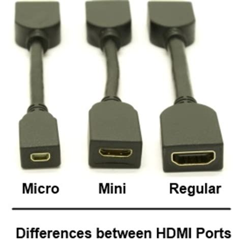 micro hdmi port usb usb 3 hdmi and firewire cables how to tell the