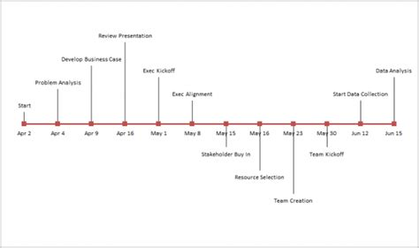 fill in timeline template search results for printable blank history timeline