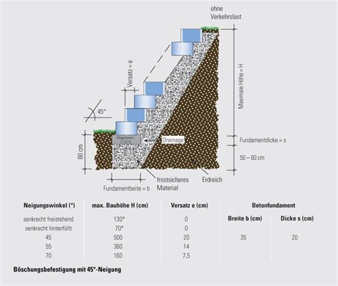 service technische hilfe aufbau mauern terrano