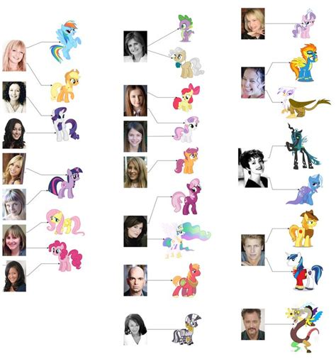 My Little Pony Voice Actors | pinterest the world s catalog of ideas