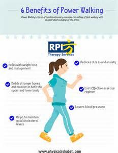 6 Benefits Of Power Walking Rpi