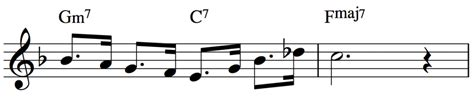 swing eighth notes stop trying to swing