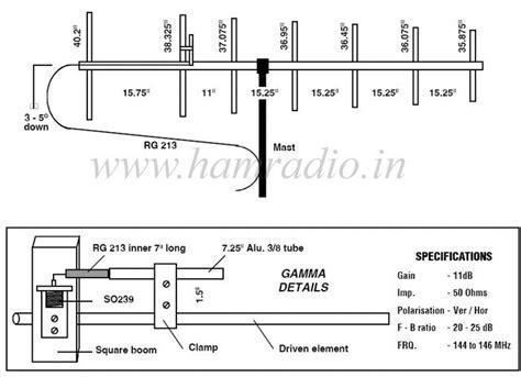 construction details   yagi radio stuff codes charts diagrams maps