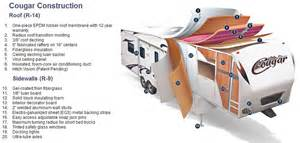 Cougar Rv Floor Plans Roaming Times Rv News And Overviews