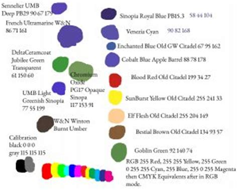 100 citadel paint color conversion chart tools of the trade paint brand comparison part 1
