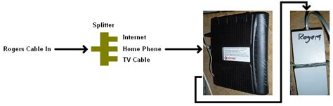 phone wires in house house phone wiring 28 images outside telephone wiring diagram jeep engine parts