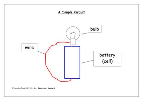 electrical circuits ks1 simple circuits by hamiltontrust teaching resources tes
