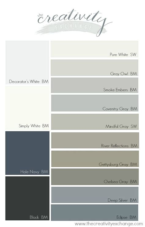5 best gray paint colors gray paint colors gray and neutral most popular cabinet paint colors