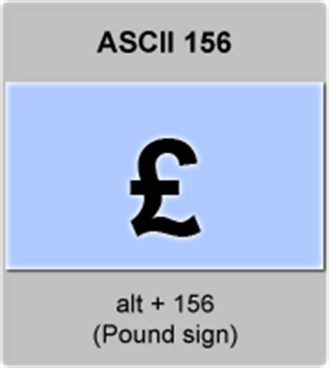 us international keyboard layout pound sign how to type british pound sign on american keyboard