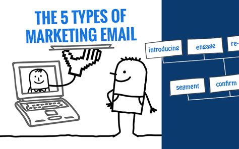 Email Marketing 5 by The 5 Types Of Email Marketing