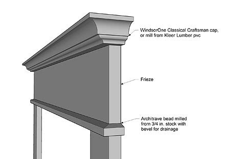 craftsman style trim details exterior windows moulding doors trim google search