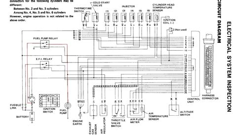 1974 datsun 260z wiring diagram fuse box and wiring diagram