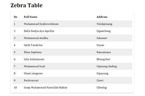 membuat table form html 5 cara membuat tabel html menjadi lebih menarik devaradise