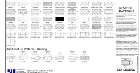 autocad tutorial handouts revit pattern pat source file version 2