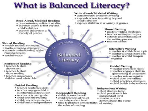 literacy at hikutaia school information for parents written language lemasters elementary spotlight balanced literacy best