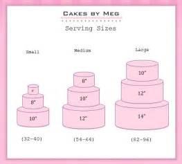 serving size 3 tier cakes rosemariebowtique