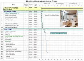 Kitchen renovation free project management templates for construction