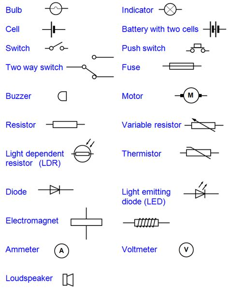 what is electric circuit in physics schoolphysics welcome