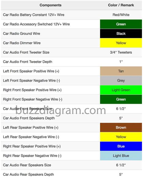 2012 gmc stereo wiring diagram 37 wiring diagram