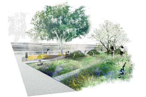 Landscape Architecture Perspective Future Green Portfolio The Park Cg