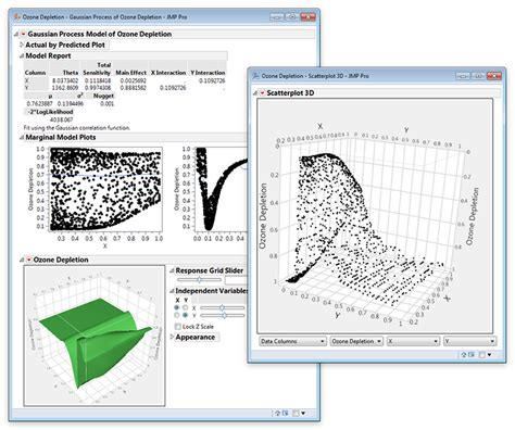 jmp design of experiment guide design of experiments jmp