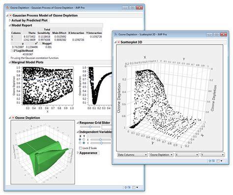 jmp design of experiment guide design of experiments jmp